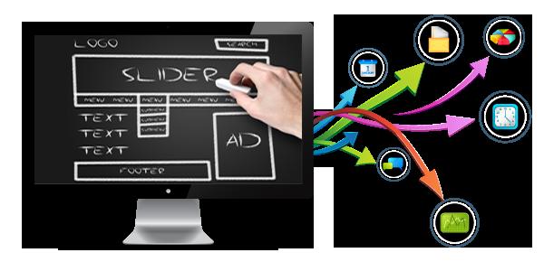 servicii web design prin amigio.ro